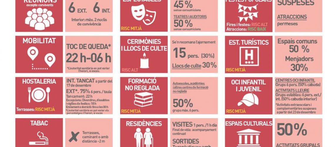 MESURES PROTECCIÓ COVID-19 -fase 4-